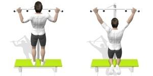 Подтягивания для тех, кто не может подтянуться ни разу, подтягивайтесь с опорой, помогайте себе ногами.