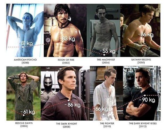 Актер Кристиан Бэйл,  постоянно набирает мышечную массу., актер качек